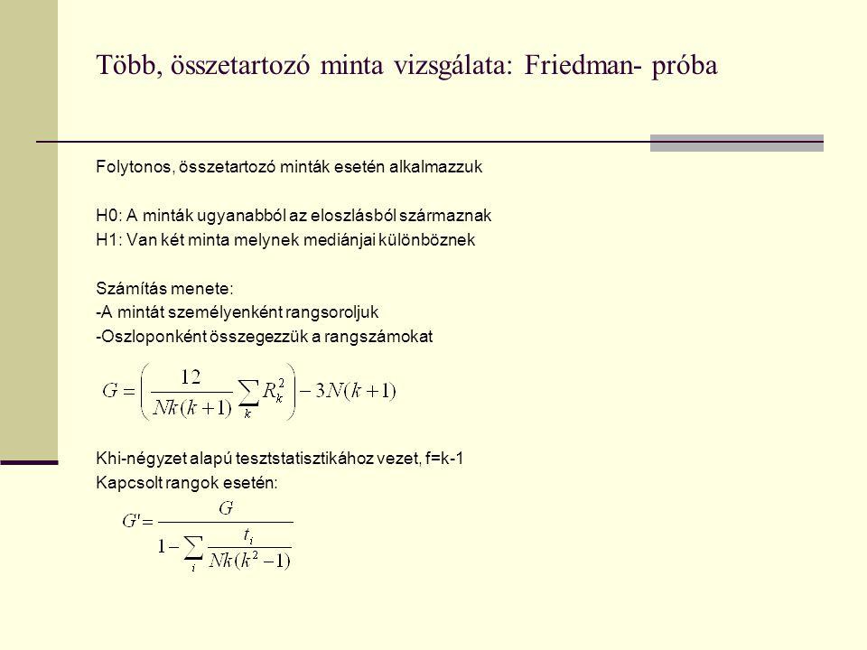 Több, összetartozó minta vizsgálata: Friedman- próba Folytonos, összetartozó minták esetén alkalmazzuk H0: A minták ugyanabból az eloszlásból származn