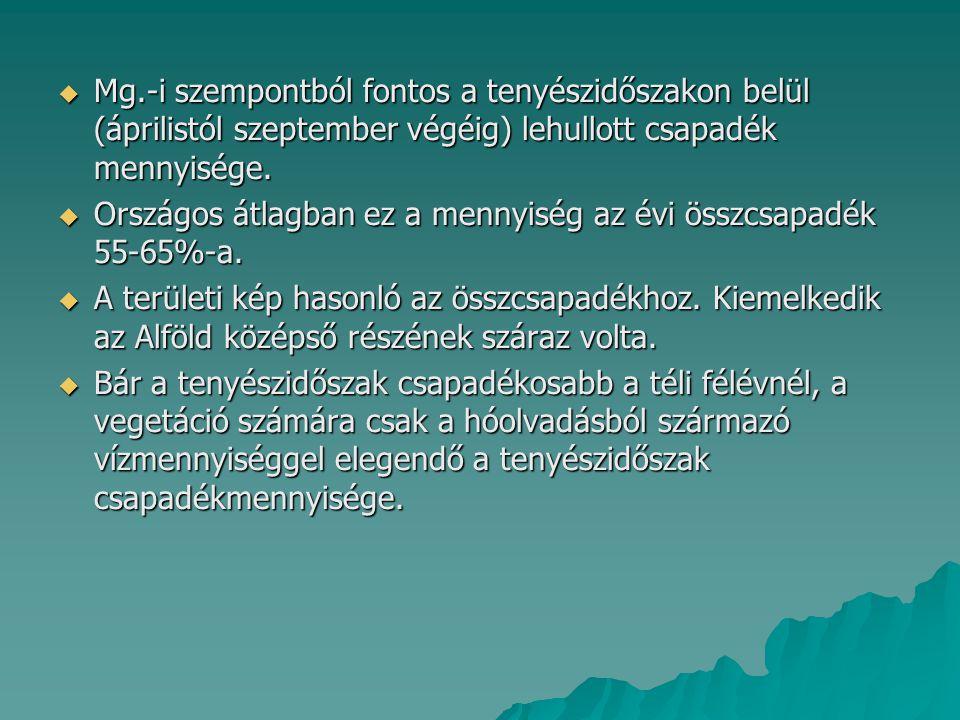  Mg.-i szempontból fontos a tenyészidőszakon belül (áprilistól szeptember végéig) lehullott csapadék mennyisége.  Országos átlagban ez a mennyiség a