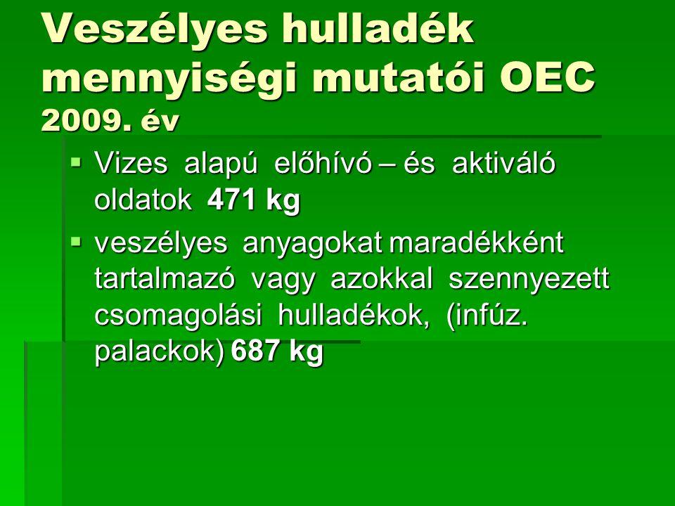 Veszélyes hulladék mennyiségi mutatói OEC 2009. év  Vizes alapú előhívó – és aktiváló oldatok 471 kg  veszélyes anyagokat maradékként tartalmazó vag