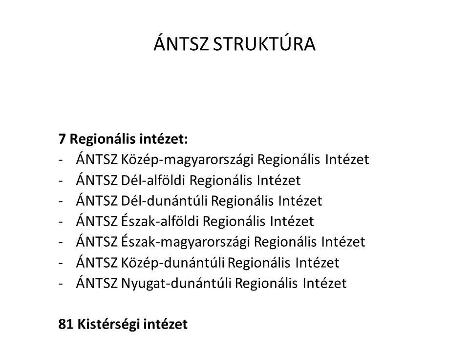 ÁNTSZ STRUKTÚRA 7 Regionális intézet: -ÁNTSZ Közép-magyarországi Regionális Intézet -ÁNTSZ Dél-alföldi Regionális Intézet -ÁNTSZ Dél-dunántúli Regionális Intézet -ÁNTSZ Észak-alföldi Regionális Intézet -ÁNTSZ Észak-magyarországi Regionális Intézet -ÁNTSZ Közép-dunántúli Regionális Intézet -ÁNTSZ Nyugat-dunántúli Regionális Intézet 81 Kistérségi intézet