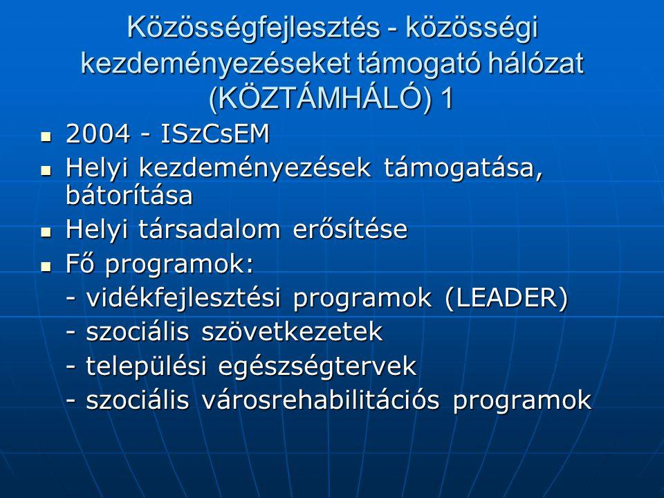 Közösségfejlesztés - közösségi kezdeményezéseket támogató hálózat (KÖZTÁMHÁLÓ) 1 2004 - ISzCsEM 2004 - ISzCsEM Helyi kezdeményezések támogatása, bátor