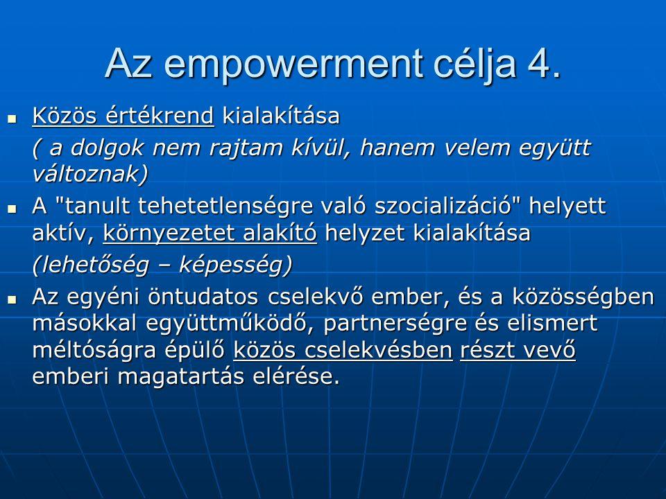 Az empowerment célja 4. Közös értékrend kialakítása Közös értékrend kialakítása ( a dolgok nem rajtam kívül, hanem velem együtt változnak) A