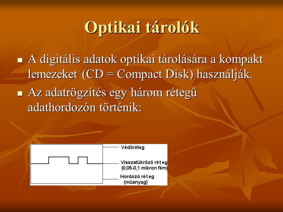 Optikai tárolók A digitális adatok optikai tárolására a kompakt lemezeket (CD = Compact Disk) használják. A digitális adatok optikai tárolására a komp