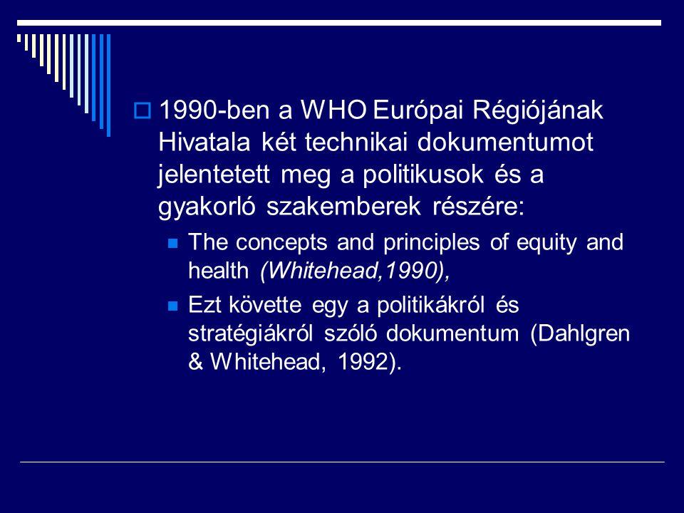  1990-ben a WHO Európai Régiójának Hivatala két technikai dokumentumot jelentetett meg a politikusok és a gyakorló szakemberek részére: The concepts