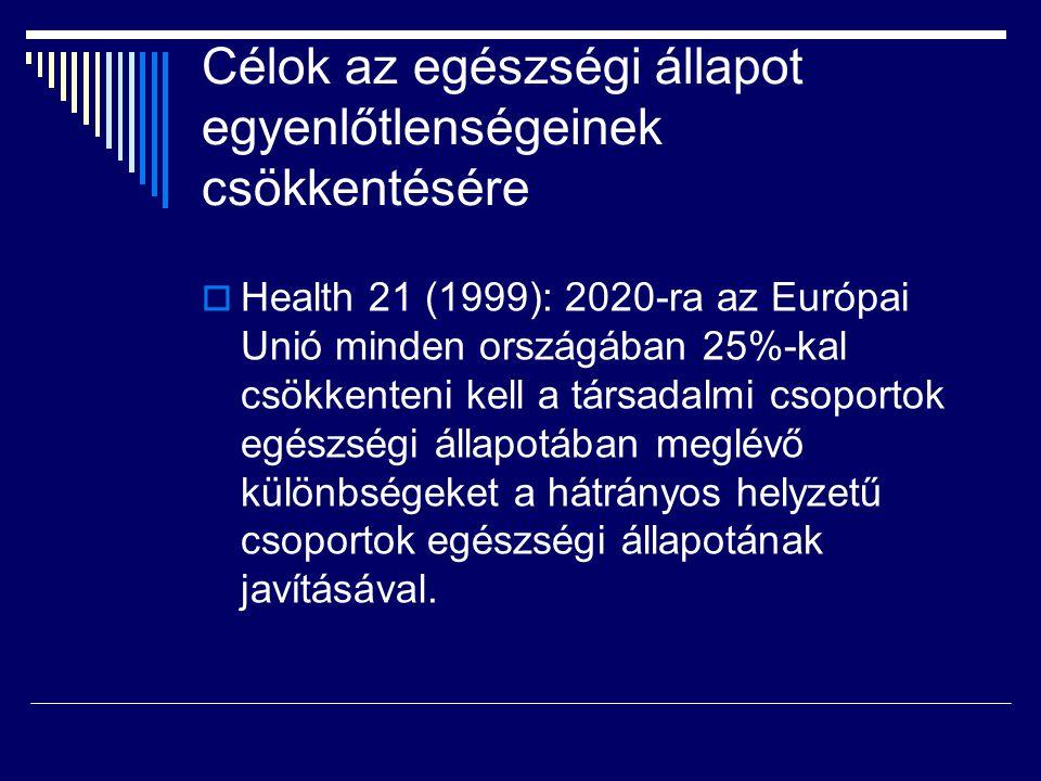  Health 21 (1999): 2020-ra az Európai Unió minden országában 25%-kal csökkenteni kell a társadalmi csoportok egészségi állapotában meglévő különbsége