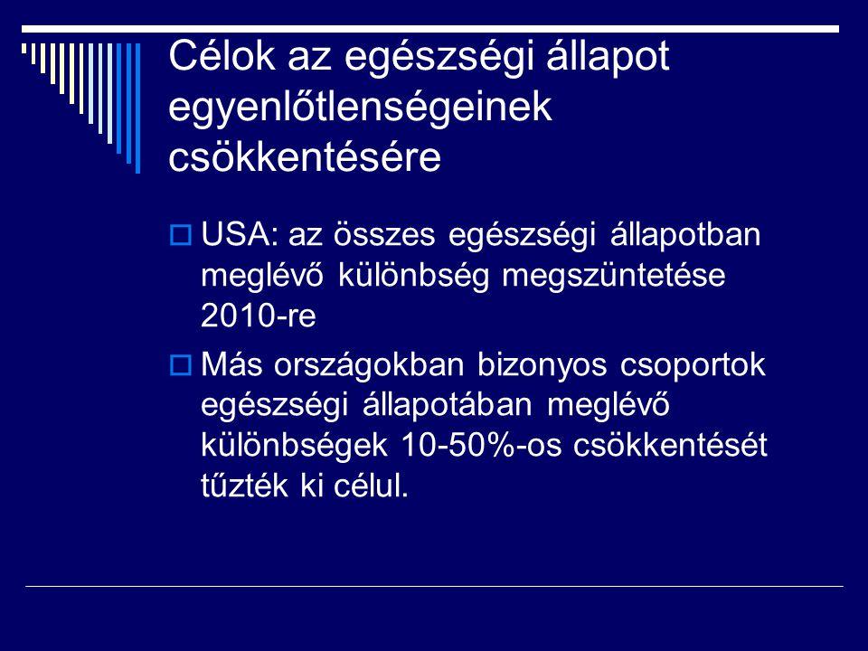 USA: az összes egészségi állapotban meglévő különbség megszüntetése 2010-re  Más országokban bizonyos csoportok egészségi állapotában meglévő külön
