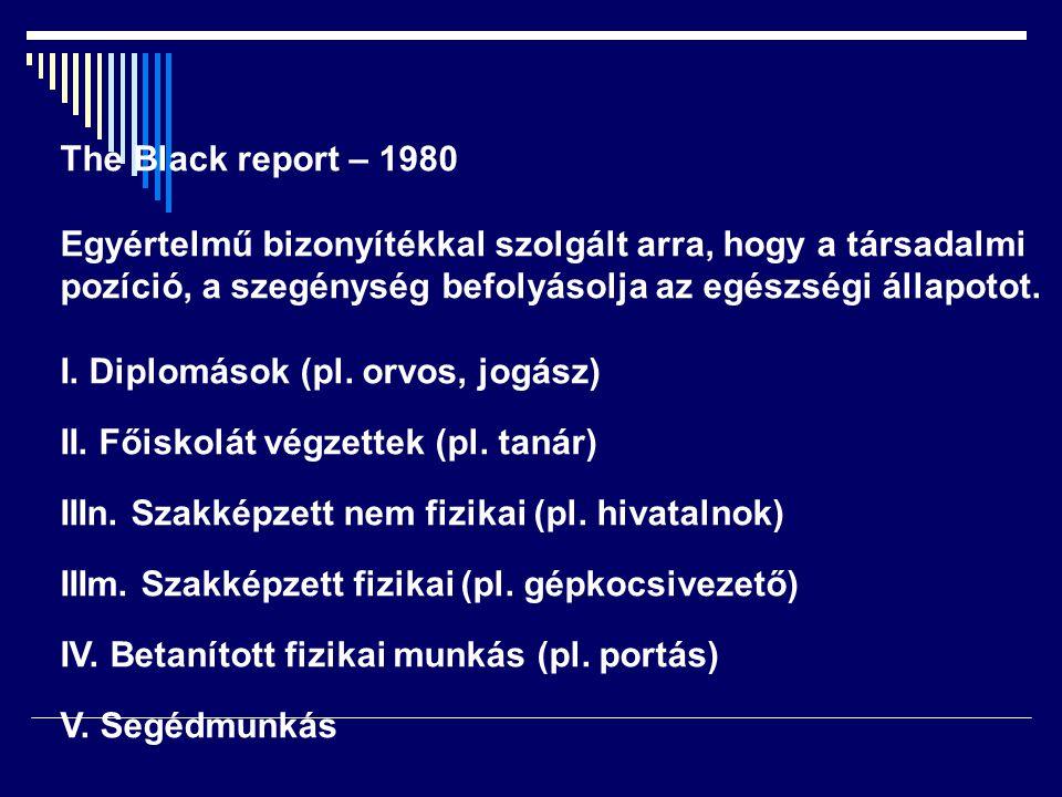 The Black report – 1980 Egyértelmű bizonyítékkal szolgált arra, hogy a társadalmi pozíció, a szegénység befolyásolja az egészségi állapotot. I. Diplom