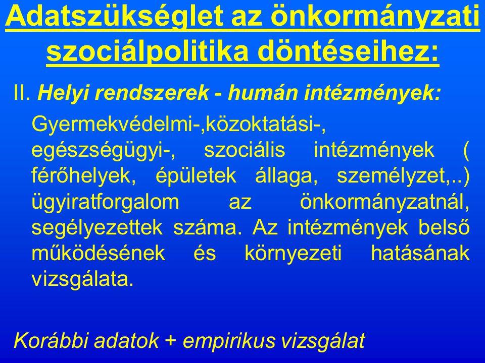 Adatszükséglet az önkormányzati szociálpolitika döntéseihez: I.