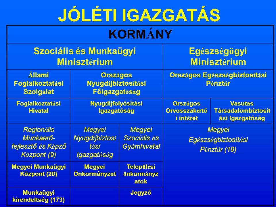 Súlyos mozgáskorlátozott személyek közlekedési kedvezményei 164/1995.