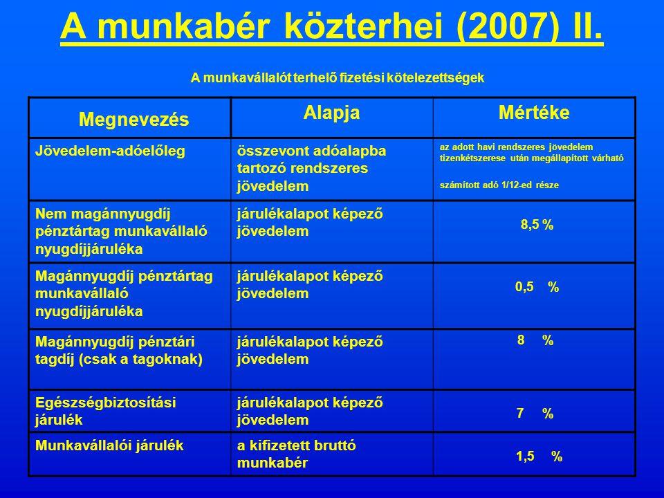 A munkabér közterhei (2008) I.