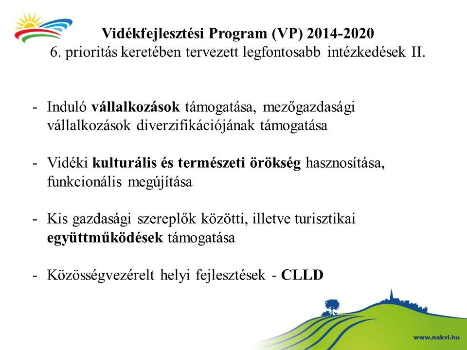 Vidékfejlesztési Program (VP) 2014-2020 6. prioritás keretében tervezett legfontosabb intézkedések II. -Induló vállalkozások támogatása, mezőgazdasági