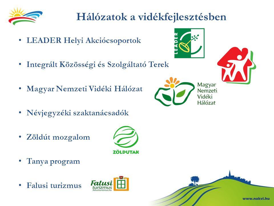 LEADER Helyi Akciócsoportok Integrált Közösségi és Szolgáltató Terek Magyar Nemzeti Vidéki Hálózat Névjegyzéki szaktanácsadók Zöldút mozgalom Tanya pr