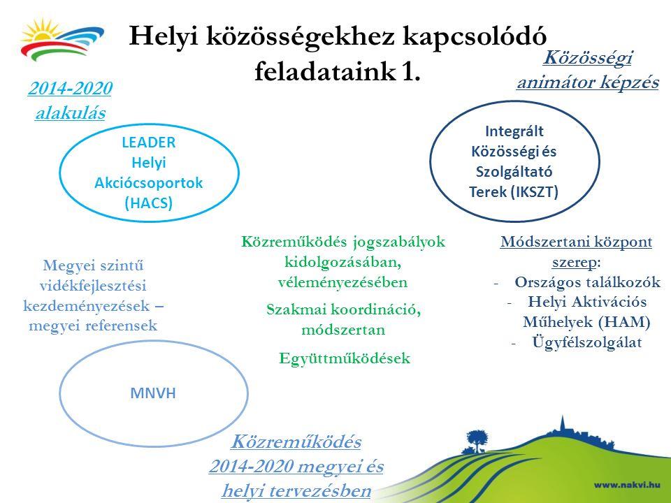Helyi közösségekhez kapcsolódó feladataink 1. LEADER Helyi Akciócsoportok (HACS) Integrált Közösségi és Szolgáltató Terek (IKSZT) 2014-2020 alakulás M