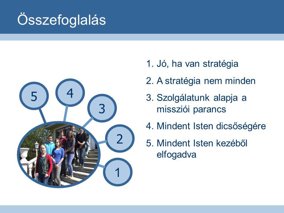 Összefoglalás 5 4 3 2 1 1.Jó, ha van stratégia 2.A stratégia nem minden 3.Szolgálatunk alapja a missziói parancs 4.Mindent Isten dicsőségére 5.Mindent