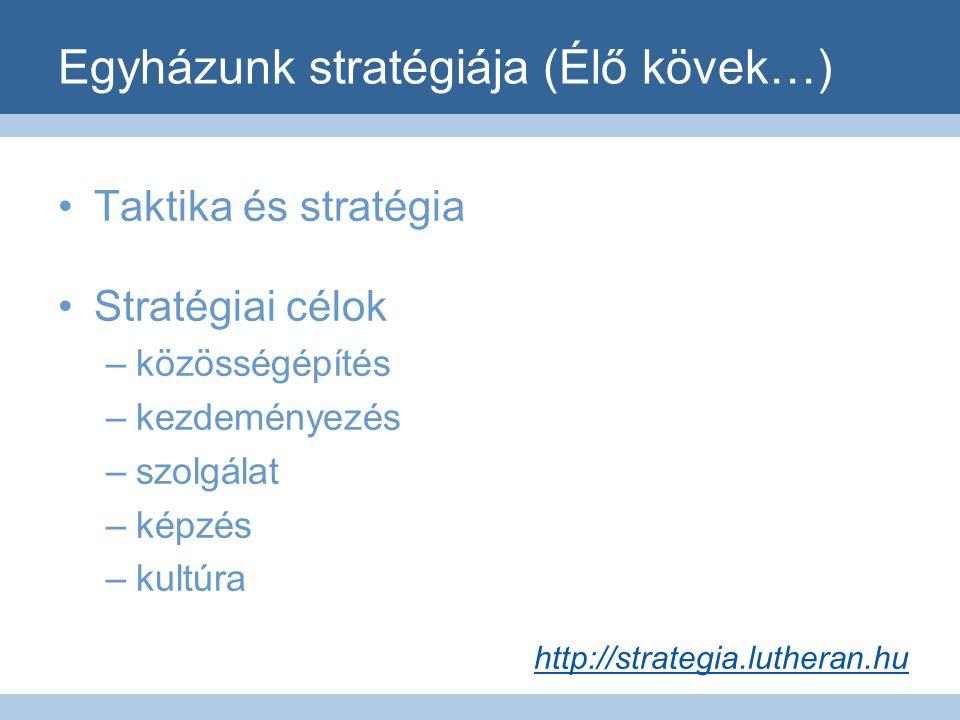 Egyházunk stratégiája (Élő kövek…) Taktika és stratégia Stratégiai célok –közösségépítés –kezdeményezés –szolgálat –képzés –kultúra http://strategia.lutheran.hu