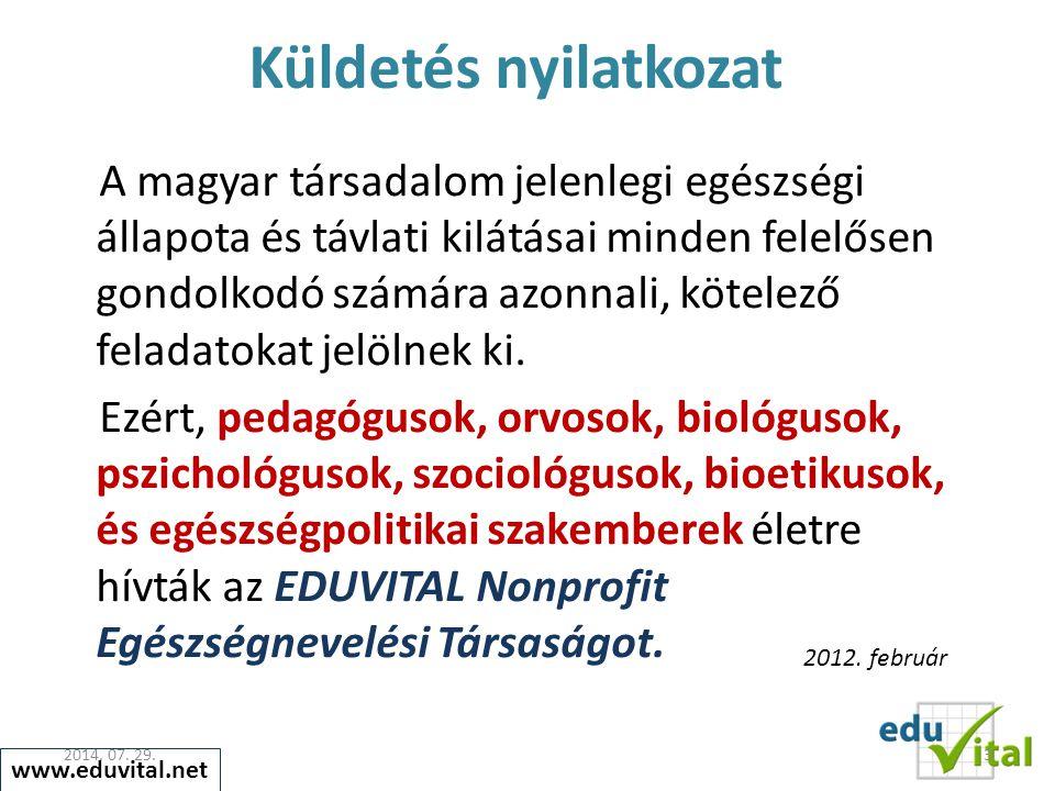 Küldetés nyilatkozat A magyar társadalom jelenlegi egészségi állapota és távlati kilátásai minden felelősen gondolkodó számára azonnali, kötelező fela