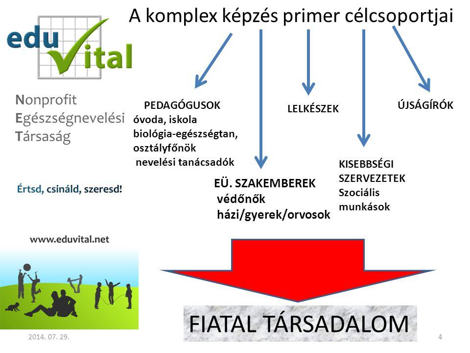 A komplex képzés primer célcsoportjai EÜ.