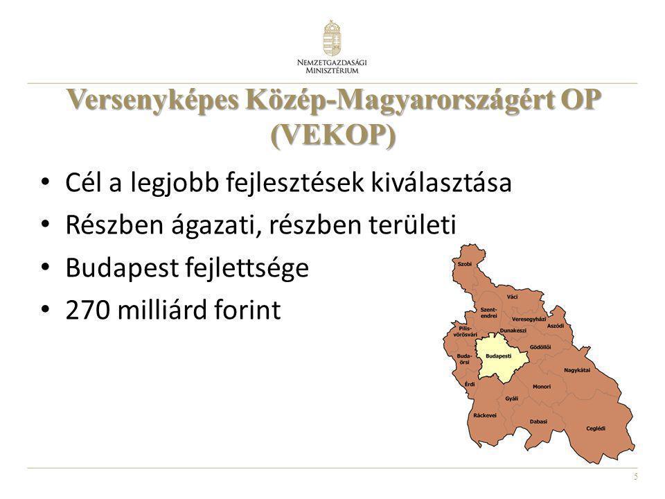 5 Cél a legjobb fejlesztések kiválasztása Részben ágazati, részben területi Budapest fejlettsége 270 milliárd forint Versenyképes Közép-Magyarországért OP (VEKOP)