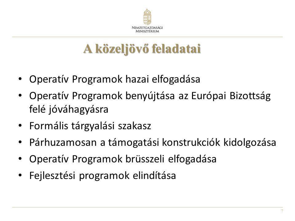 7 A közeljövő feladatai Operatív Programok hazai elfogadása Operatív Programok benyújtása az Európai Bizottság felé jóváhagyásra Formális tárgyalási szakasz Párhuzamosan a támogatási konstrukciók kidolgozása Operatív Programok brüsszeli elfogadása Fejlesztési programok elindítása