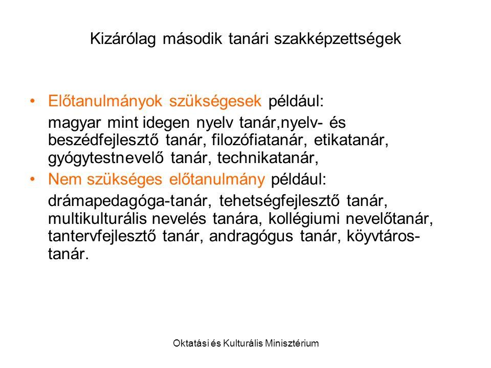 Oktatási és Kulturális Minisztérium Kizárólag második tanári szakképzettségek Előtanulmányok szükségesek például: magyar mint idegen nyelv tanár,nyelv- és beszédfejlesztő tanár, filozófiatanár, etikatanár, gyógytestnevelő tanár, technikatanár, Nem szükséges előtanulmány például: drámapedagóga-tanár, tehetségfejlesztő tanár, multikulturális nevelés tanára, kollégiumi nevelőtanár, tantervfejlesztő tanár, andragógus tanár, köyvtáros- tanár.