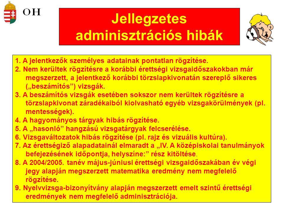 Jellegzetes adminisztrációs hibák 1.A jelentkezők személyes adatainak pontatlan rögzítése.