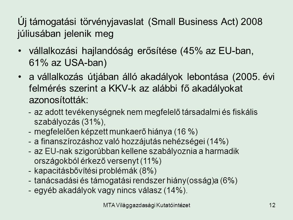 MTA Világgazdasági Kutatóintézet12 Új támogatási törvényjavaslat (Small Business Act) 2008 júliusában jelenik meg vállalkozási hajlandóság erősítése (