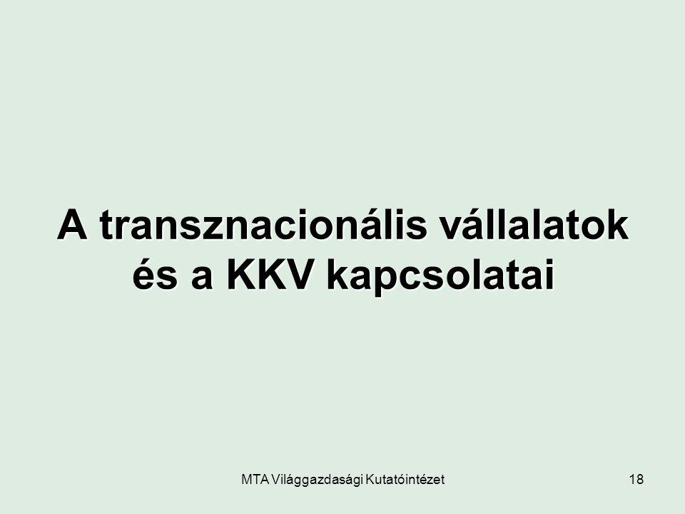 MTA Világgazdasági Kutatóintézet18 A transznacionális vállalatok és a KKV kapcsolatai