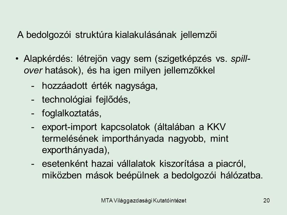 MTA Világgazdasági Kutatóintézet20 A bedolgozói struktúra kialakulásának jellemzői Alapkérdés: létrejön vagy sem (szigetképzés vs. spill- over hatások