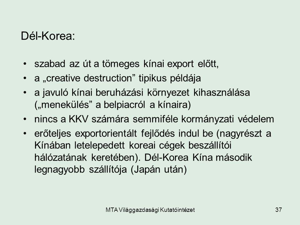 """MTA Világgazdasági Kutatóintézet37 Dél-Korea: szabad az út a tömeges kínai export előtt, a """"creative destruction"""" tipikus példája a javuló kínai beruh"""
