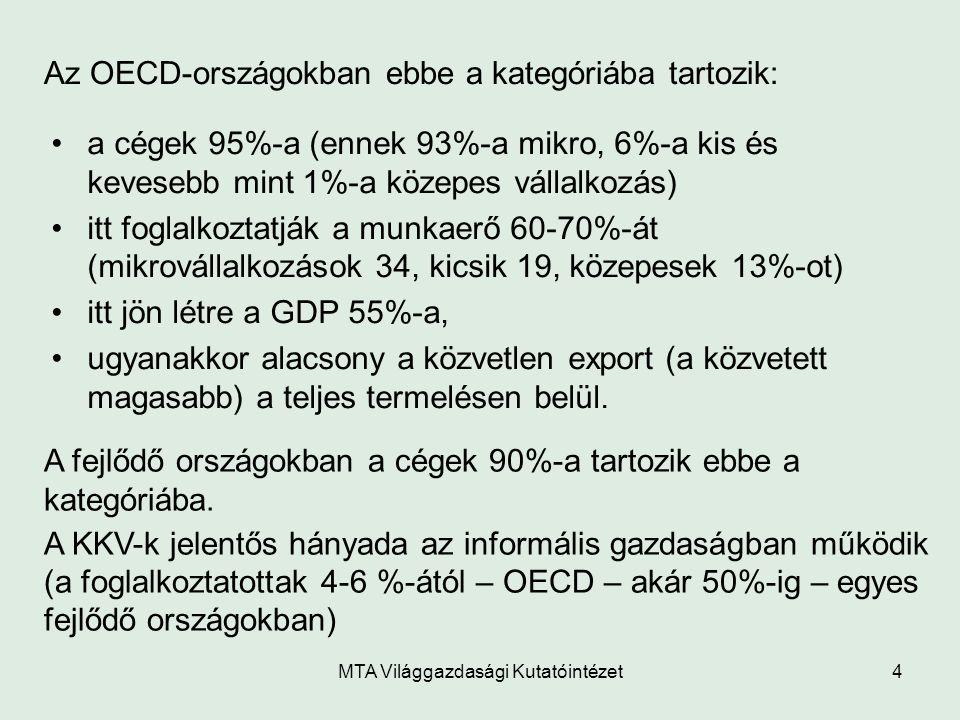 MTA Világgazdasági Kutatóintézet4 Az OECD-országokban ebbe a kategóriába tartozik: a cégek 95%-a (ennek 93%-a mikro, 6%-a kis és kevesebb mint 1%-a kö