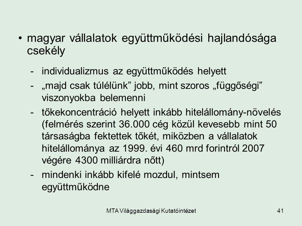 """MTA Világgazdasági Kutatóintézet41 magyar vállalatok együttműködési hajlandósága csekély -individualizmus az együttműködés helyett -""""majd csak túlélün"""