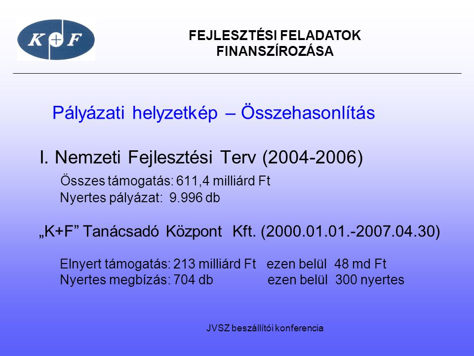 FEJLESZTÉSI FELADATOK FINANSZÍROZÁSA Pályázati helyzetkép – Összehasonlítás I. Nemzeti Fejlesztési Terv (2004-2006) Összes támogatás: 611,4 milliárd F