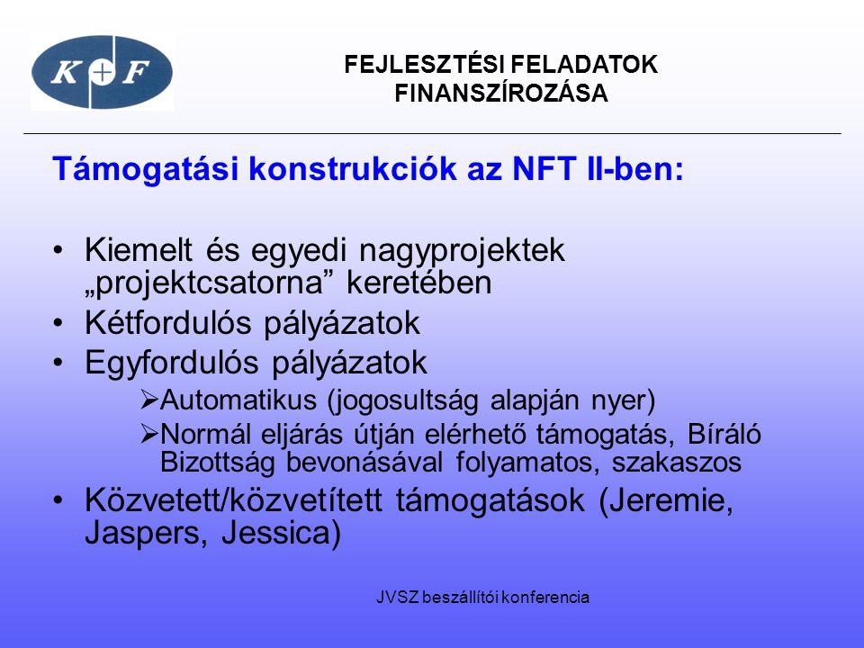 """FEJLESZTÉSI FELADATOK FINANSZÍROZÁSA Támogatási konstrukciók az NFT II-ben: Kiemelt és egyedi nagyprojektek """"projektcsatorna"""" keretében Kétfordulós pá"""