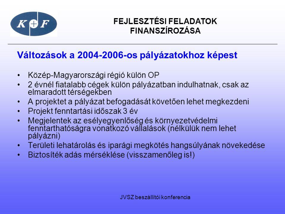FEJLESZTÉSI FELADATOK FINANSZÍROZÁSA Változások a 2004-2006-os pályázatokhoz képest Közép-Magyarországi régió külön OP 2 évnél fiatalabb cégek külön p