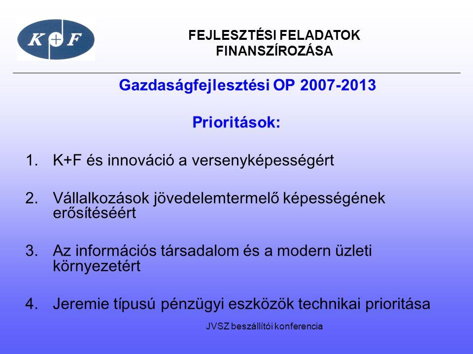 FEJLESZTÉSI FELADATOK FINANSZÍROZÁSA Gazdaságfejlesztési OP 2007-2013 Prioritások: 1.K+F és innováció a versenyképességért 2.Vállalkozások jövedelemte