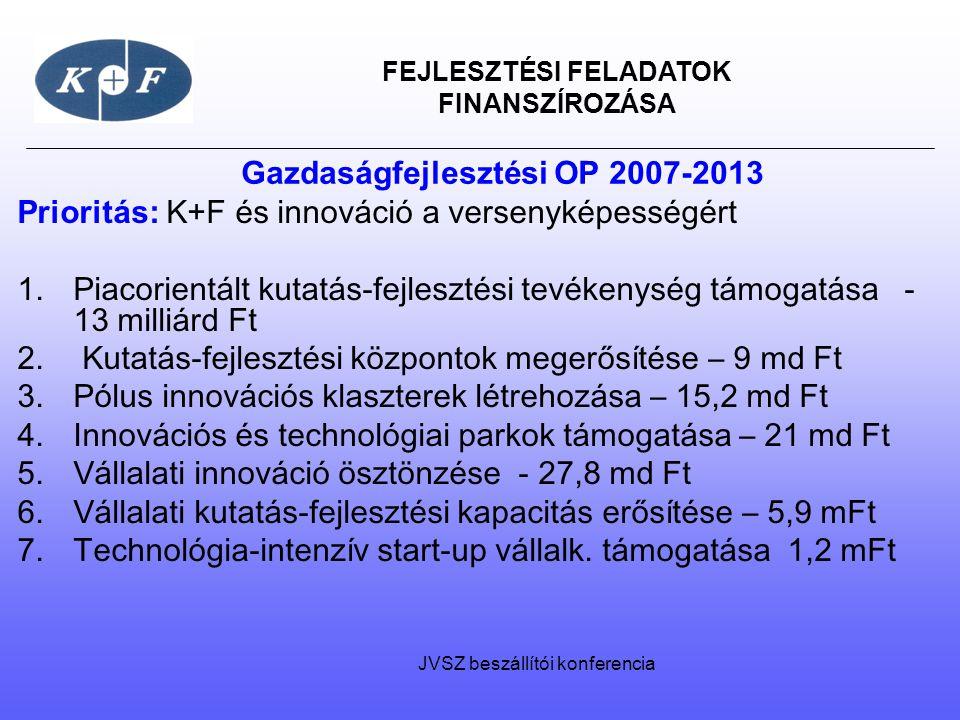 FEJLESZTÉSI FELADATOK FINANSZÍROZÁSA Gazdaságfejlesztési OP 2007-2013 Prioritás: K+F és innováció a versenyképességért 1.Piacorientált kutatás-fejlesz