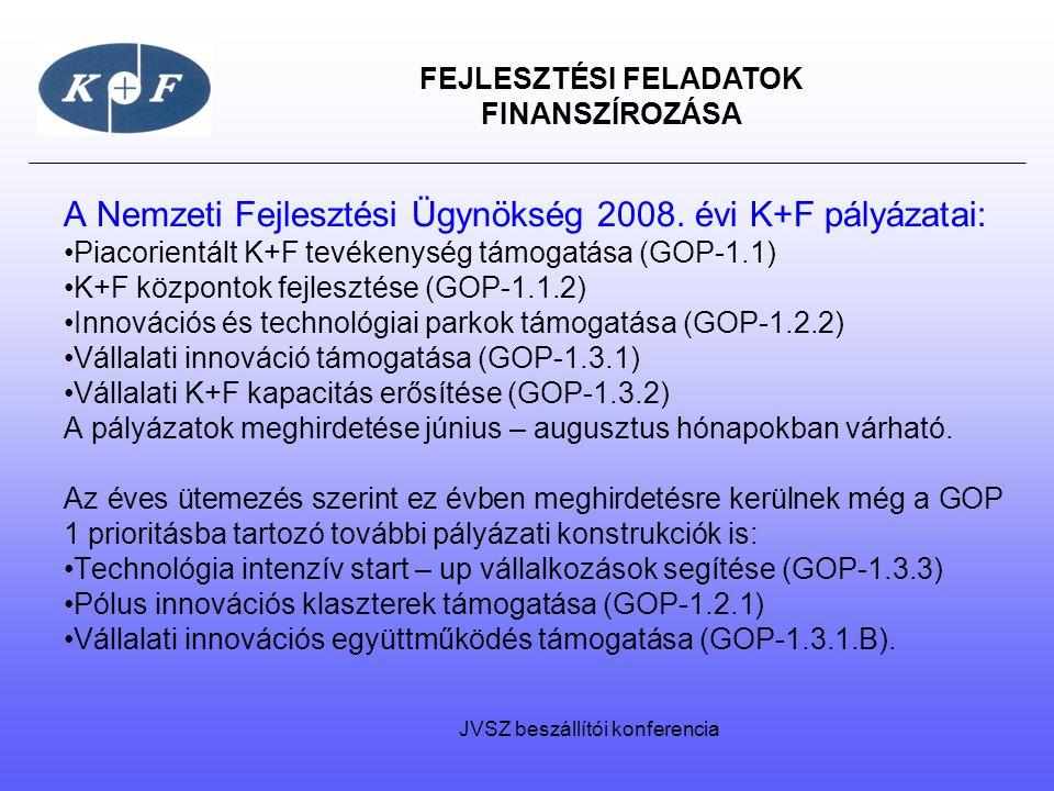 FEJLESZTÉSI FELADATOK FINANSZÍROZÁSA JVSZ beszállítói konferencia A Nemzeti Fejlesztési Ügynökség 2008. évi K+F pályázatai: Piacorientált K+F tevékeny