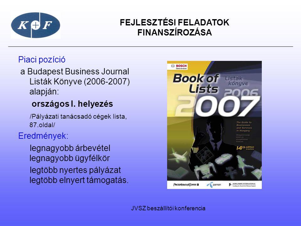 FEJLESZTÉSI FELADATOK FINANSZÍROZÁSA Piaci pozíció a Budapest Business Journal Listák Könyve (2006-2007) alapján: országos I. helyezés /Pályázati taná