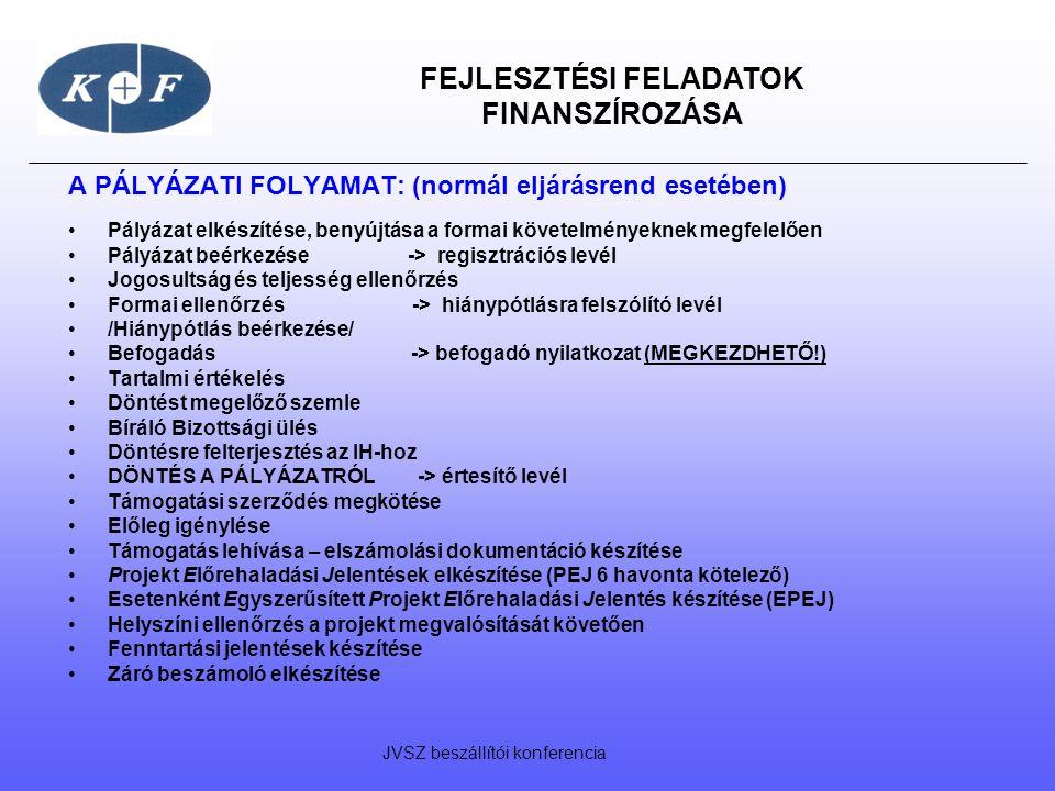 FEJLESZTÉSI FELADATOK FINANSZÍROZÁSA A PÁLYÁZATI FOLYAMAT: (normál eljárásrend esetében) Pályázat elkészítése, benyújtása a formai követelményeknek me