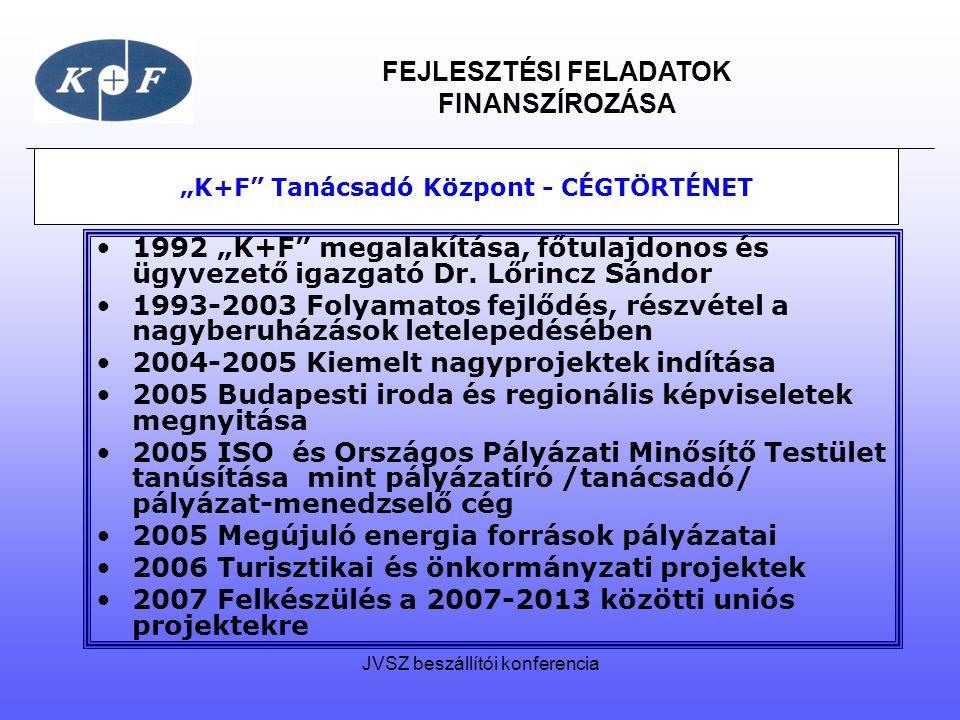 """FEJLESZTÉSI FELADATOK FINANSZÍROZÁSA """"K+F"""" Tanácsadó Központ - CÉGTÖRTÉNET 1992 """"K+F"""" megalakítása, főtulajdonos és ügyvezető igazgató Dr. Lőrincz Sán"""