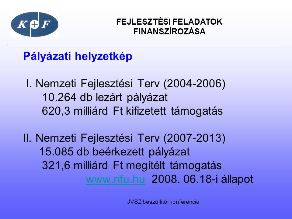 FEJLESZTÉSI FELADATOK FINANSZÍROZÁSA Pályázati helyzetkép I. Nemzeti Fejlesztési Terv (2004-2006) 10.264 db lezárt pályázat 620,3 milliárd Ft kifizete