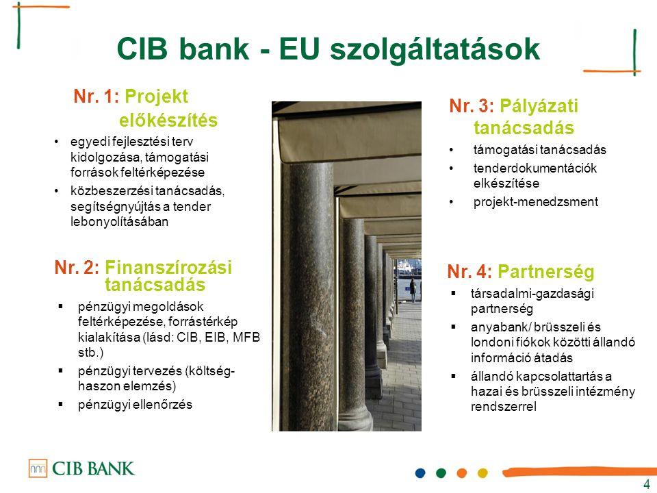 4 Nr. 1: Projekt előkészítés egyedi fejlesztési terv kidolgozása, támogatási források feltérképezése közbeszerzési tanácsadás, segítségnyújtás a tende