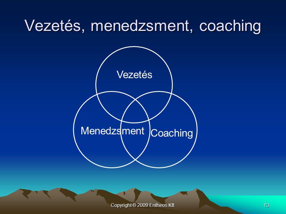Copyright © 2009 Entheos Kft.13 Vezetés, menedzsment, coaching Vezetés Menedzsment Coaching