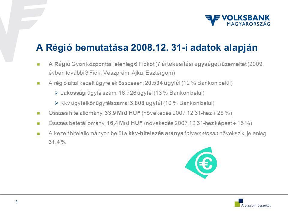 14 Refinanszírozási szerződés Bank általi cégszerű aláírása Refinanszírozási szerződés hatályba lépése Hitelszerződés megkötése az Ügyféllel Folyósítási feltételek teljesítése Folyósítás HITELNYÚJTÁS FOLYAMATA