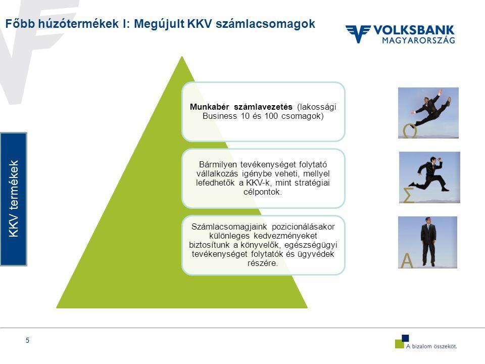 5 Főbb húzótermékek I: Megújult KKV számlacsomagok Munkabér számlavezetés (lakossági Business 10 és 100 csomagok) Bármilyen tevékenységet folytató vállalkozás igénybe veheti, mellyel lefedhetők a KKV-k, mint stratégiai célpontok.