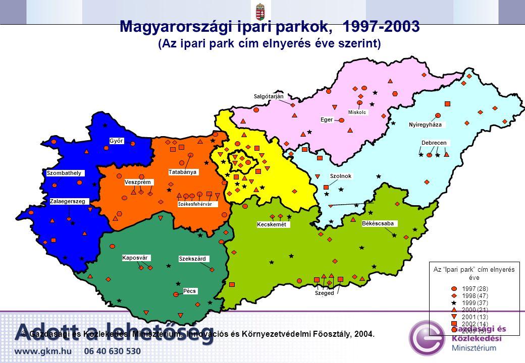 2003 (5) © Gazdasági és Közlekedési Minisztérium, Innovációs és Környezetvédelmi Főosztály, 2004.