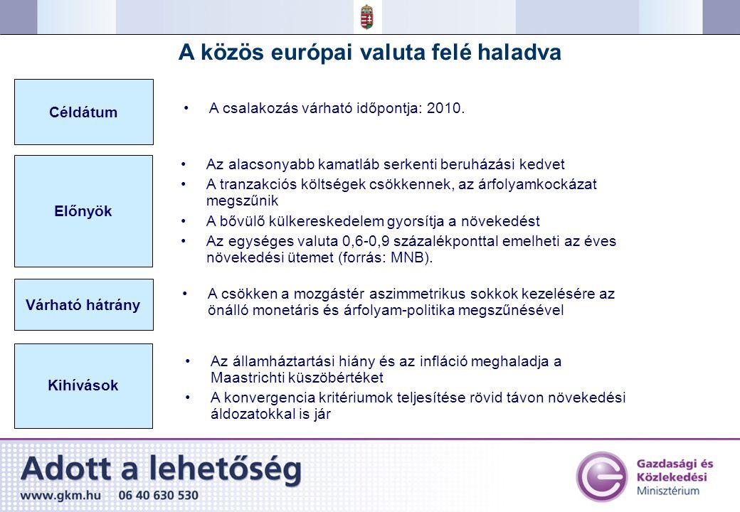A közös európai valuta felé haladva Várható hátrány Céldátum Kihívások Előnyök A csalakozás várható időpontja: 2010.