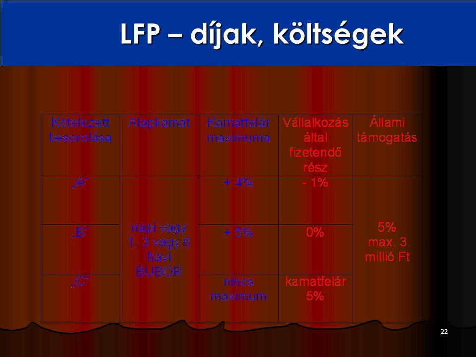 22 LFP – díjak, költségek