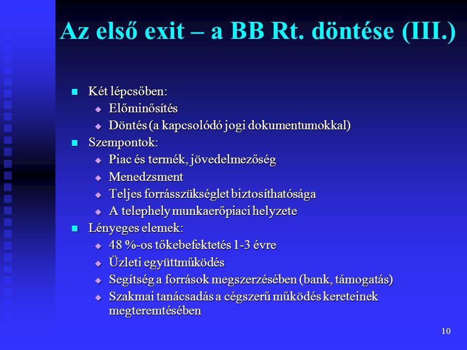 10 Az első exit – a BB Rt. döntése (III.) Két lépcsőben: Két lépcsőben:  Előminősítés  Döntés (a kapcsolódó jogi dokumentumokkal) Szempontok: Szempo