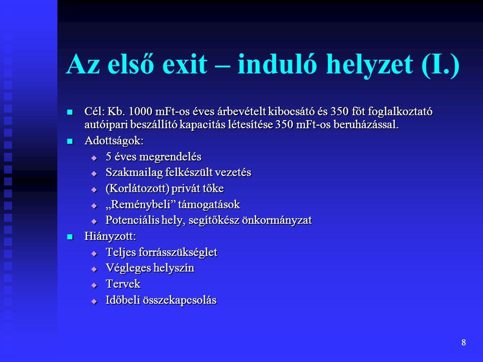 8 Az első exit – induló helyzet (I.) Cél: Kb. 1000 mFt-os éves árbevételt kibocsátó és 350 főt foglalkoztató autóipari beszállító kapacitás létesítése